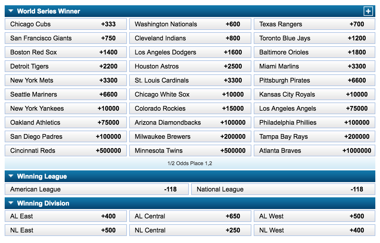 2016 World Series Outright Odds