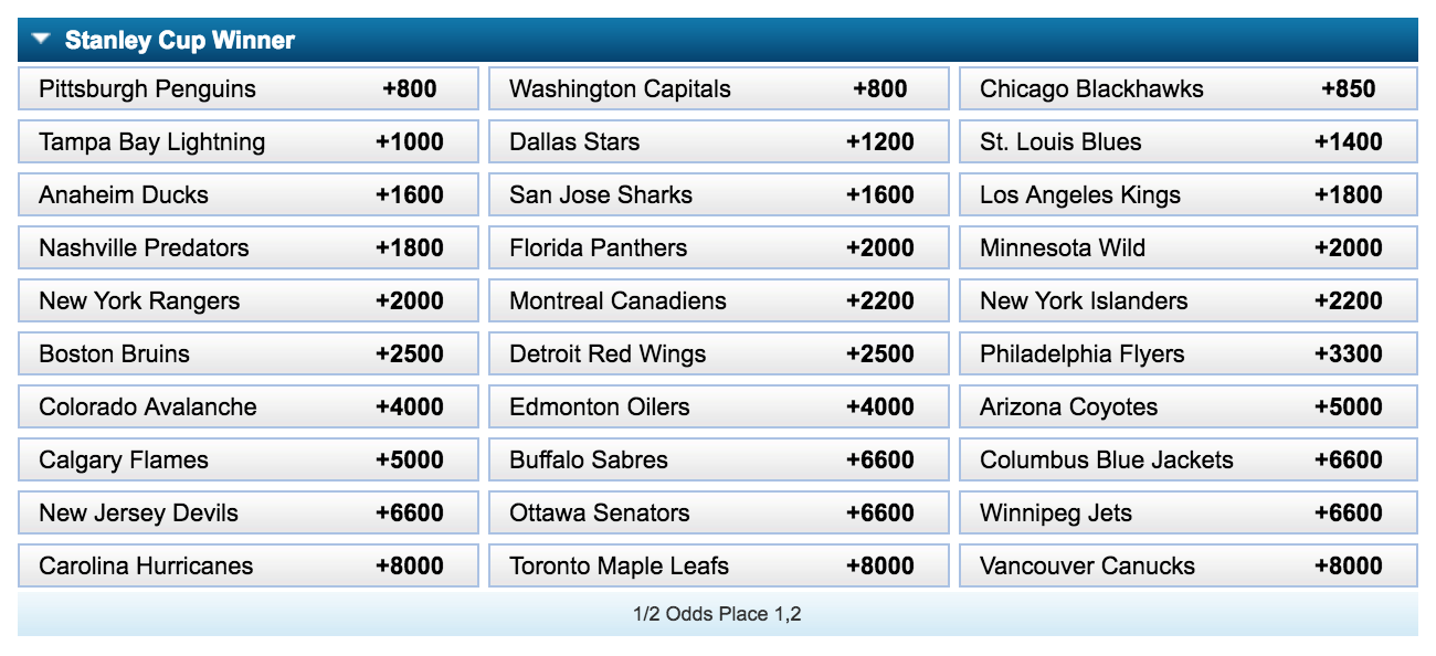 2017 Stanley Cup Outright Odds And Prediction