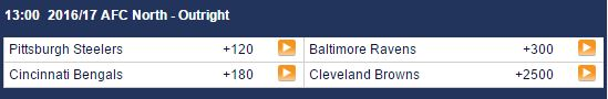AFC North Odds - Sports Interaction