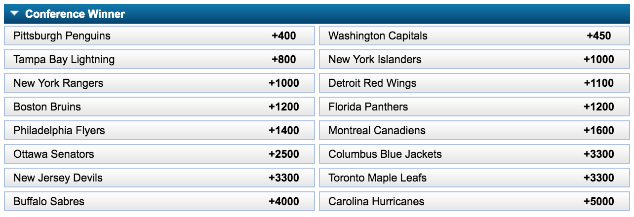 NHL Eastern Conference Betting Lines William Hill