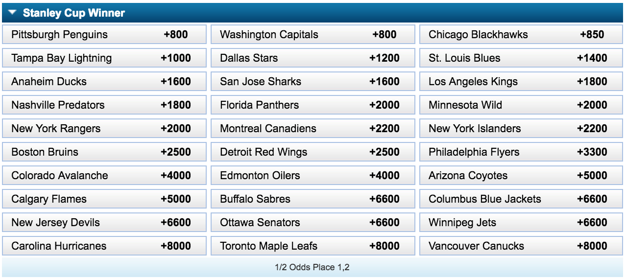 2017 Stanley Cup Futures Betting Lines William Hill