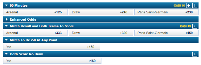 Arsenal vs PSG Betting lines on William Hill