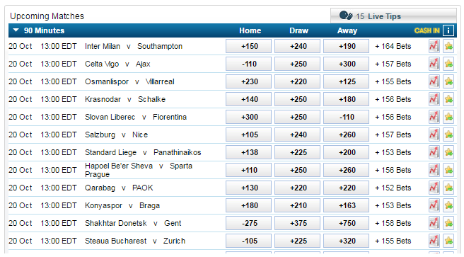 Inter Milan vs Southampton Europa League Odds on William Hill