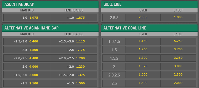 Bet365 odds for MUFC vs Fenerbahce