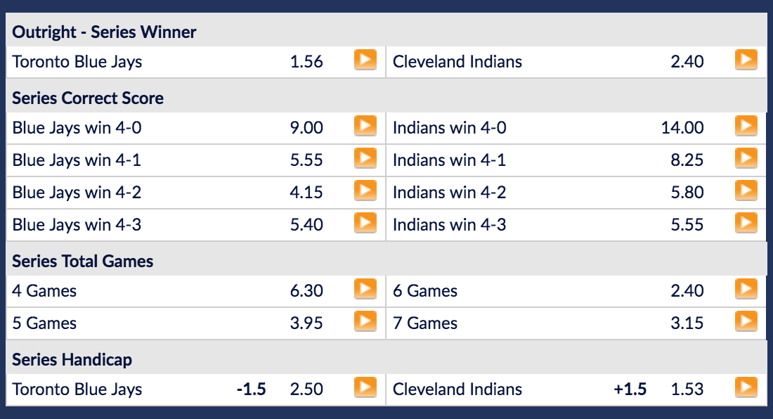 MLB AL Conference Series Odds Sports Interaction - Blue Jays vs Indians