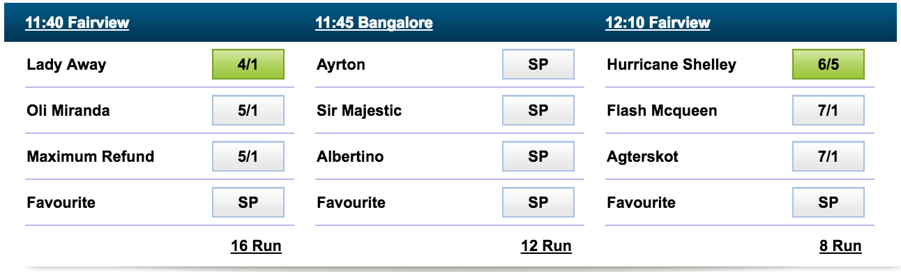 William Hill Horse Racing Odds