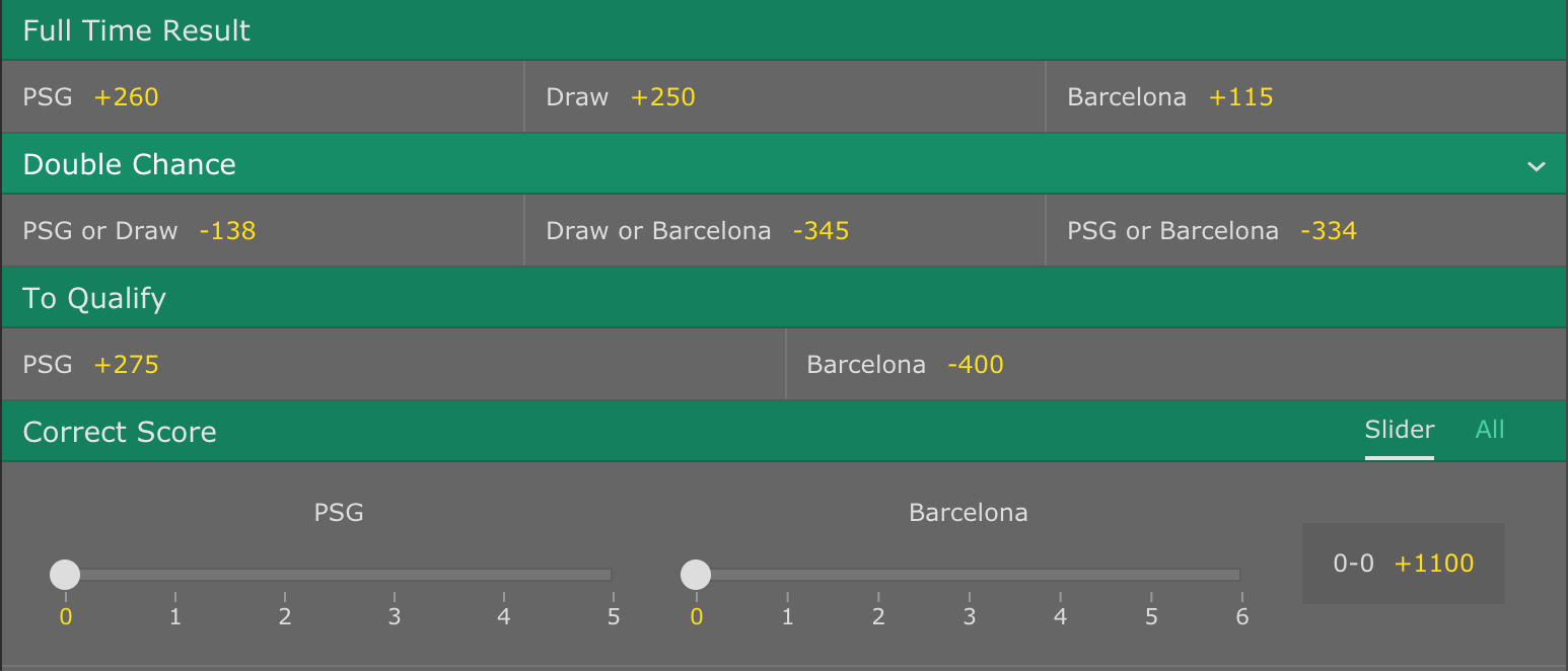 PSG vs Barcelona Picks Bet365
