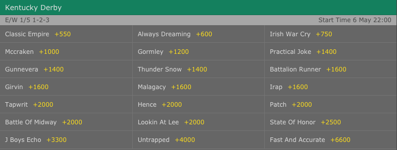 Kentucky Derby Longshots at Bet365