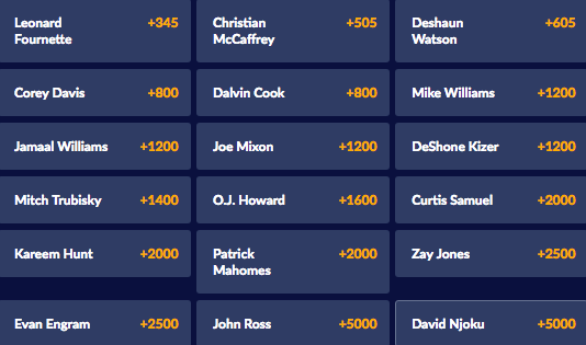 NFL 2017 Rookie of the Year Odds at Sports Interaction