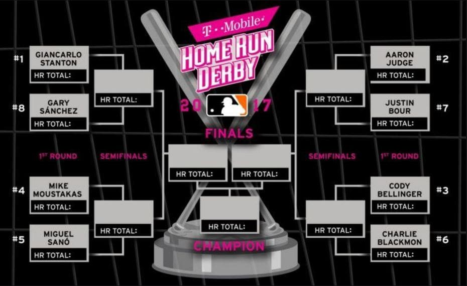 Home Run Derby Bracket