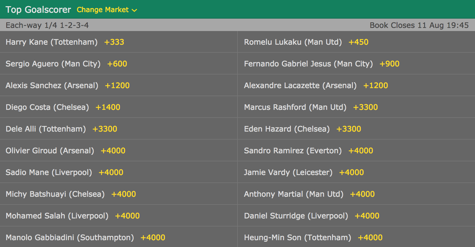 EPL Top Goalscorer Odds at Bet365