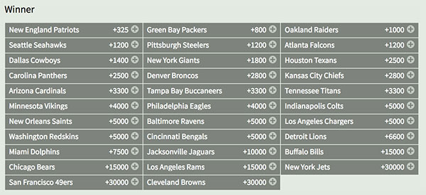 super bowl odds