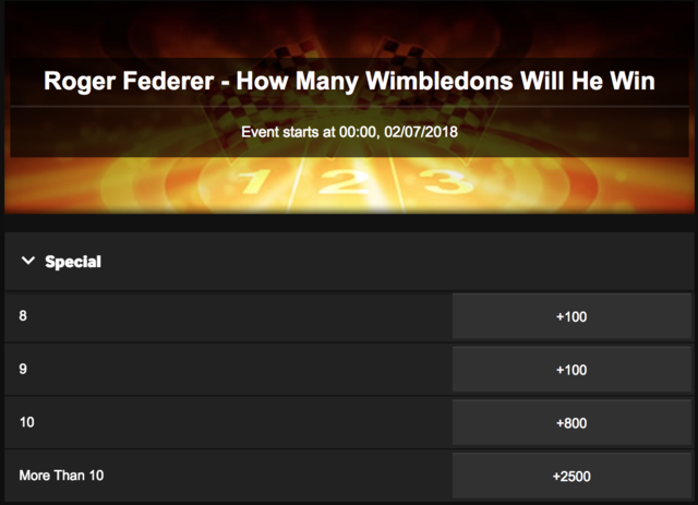 Federer - How many Wimbledons Will He Win?