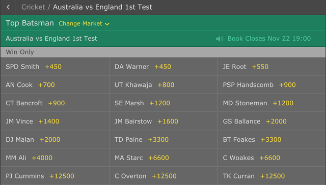 Ashes Betting - Top Batsman
