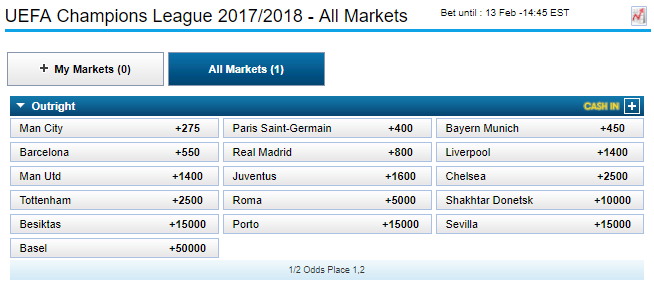 Champions League Outright: Odds on William Hill
