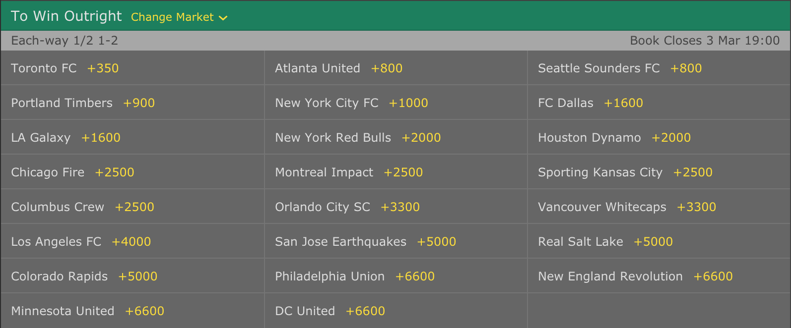 MLS Futures Odds (Bet365) - February 20, 2018