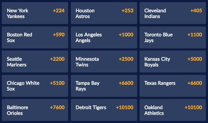 MLB 2018 American League Championship Odds