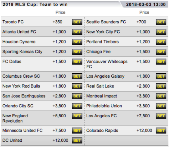 2018 MLS Cup Odds To Win - Topbet