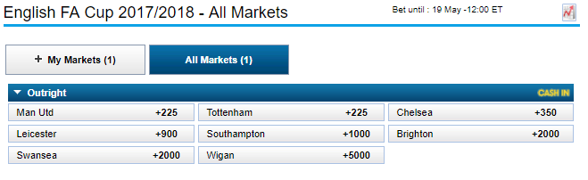 FA Cup Outright odds WH
