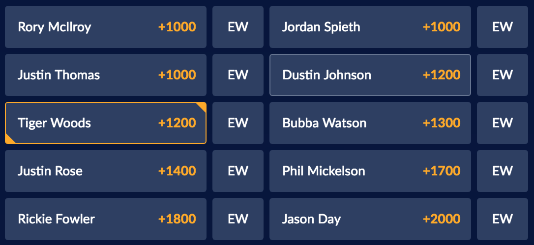 Masters 2018 Odds
