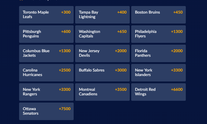 NHL Eastern Conference Futures