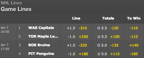 Maple Leafs vs Capitals - Bet365 NHL Puck Wagering Lines - Penguins vs Bruins