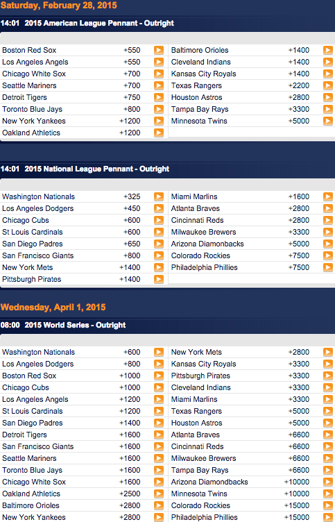SportsInteraction Major League Baseball 2015 Pennant and World Series Futures Odds