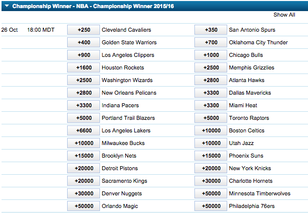 William Hill National Basketball Association Championship Futures Odds